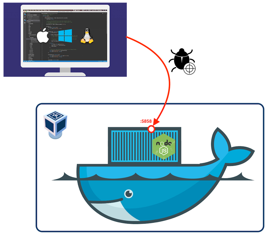 Debugging remote Node js application running in a Docker container