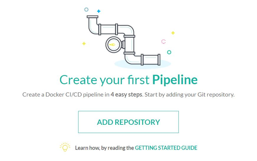 codefresh create your first cicd pipeline