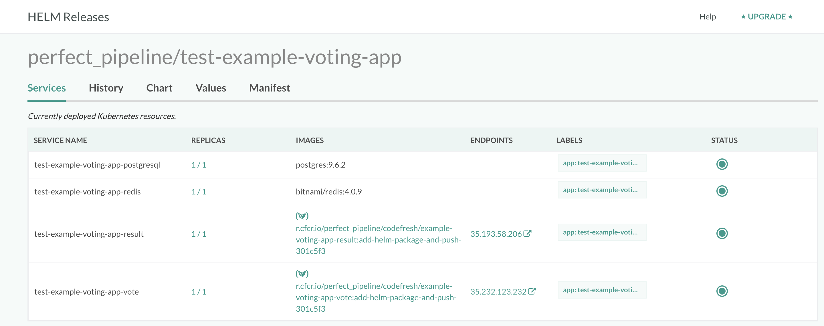 Utilizing Codefresh's integrated Helm Repository for Docker's Voting App