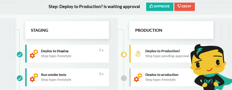 Pause your pipelines and resume after manual approval - Codefresh