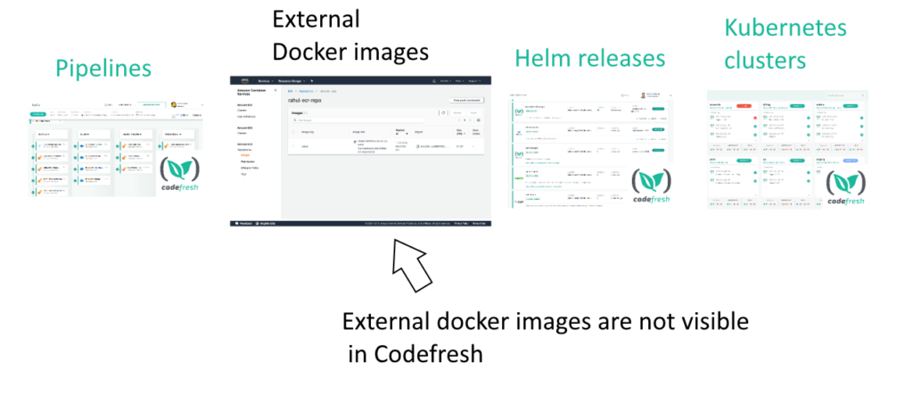 External Docker registries