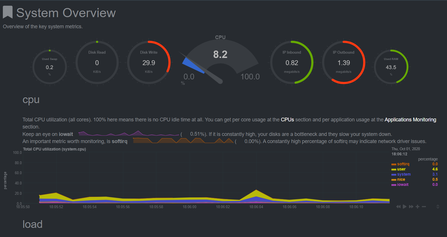 Netdata Overview dashboard
